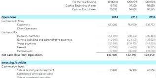Cash Flow Statement Template Uk Personal Cash Flow Statement Template Excel Analysis Restaurant Uk
