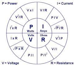 Ohms Law Chart Ohms Law And How To Never Forget It
