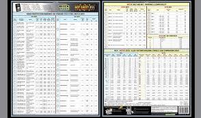 Bolt Grade Marking Chart Amazon Com Fastener Techsheet In Metric Comparison