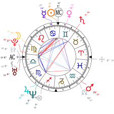 Astrology And Natal Chart Of Elon Musk Born On 1971 06 28