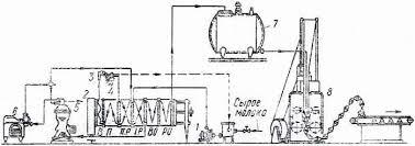 Оборудование для переработки молока  Технологическая схема производства пастеризованного молока