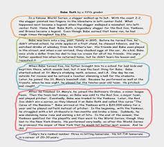 high school essays examples nuvolexa  high school personal narrative essay examples essays 102 high school essays examples essay full
