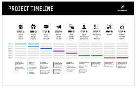 Timeline Slide Template Powerpoint Timeline Templateamples Project Templatesample