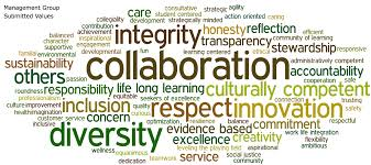 list of moral values in education  a short list of universal moral values