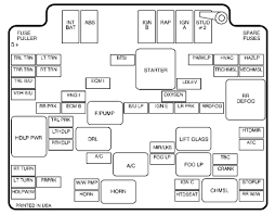 2002 gmc fuse box 2002 wiring diagrams online