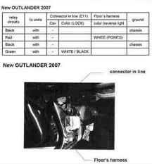 2006 mitsubishi outlander fuse box diagram 2006 wire diagram near fuse box for 2010 outlander mitsubishi forum on 2006 mitsubishi outlander fuse box