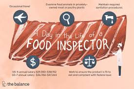Food Inspector Job Description Salary Skills More
