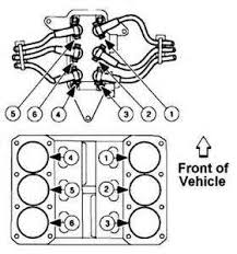 2003 ford mustang spark plug wiring diagram 2003 2001 ford windstar plug wire diagram wiring diagrams on 2003 ford mustang spark plug wiring diagram