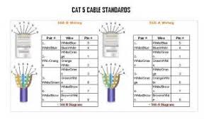 wiring diagram cat patch cables wiring image cat5 patch cable wiring diagram images on wiring diagram cat5 patch cables