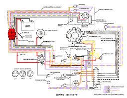 evinrude outboard motor wiring diagram images hp ignition wiring motors johnson outboard wiring diagram