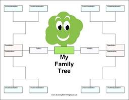Family Tree Chart Online Design Family Tree Online Template Specialization Enable If Nyani Co
