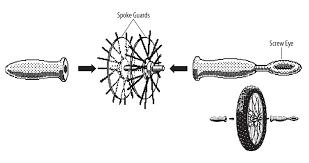 bicycle wheel gyro physics mechanics