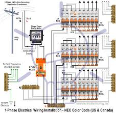 single phase electrical wiring installation in home nec iec codes