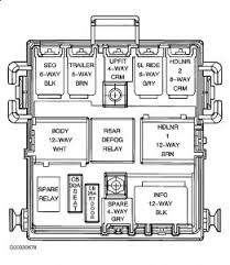 2003 chevy suburban seats don t move electrical problem 2003 replace 30 amp circuit breaker in instrument panel fuse box see diagram