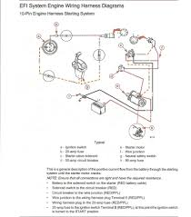 part xxxxx nuetral safety switch and the remote ( on the block, Mercruiser Shift Interrupter Switch Wiring Diagram switch is bad graphic Mercruiser 4.3 Wiring-Diagram