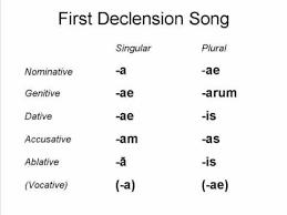 First Declension Song Latin Grammar Latin Phrases Language