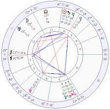Germany Horoscope Germany Natal Chart Mundane Astrology