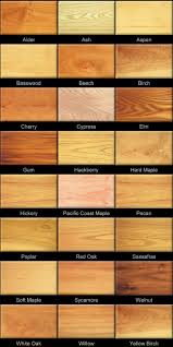 colors of wood furniture. best 25 wood types ideas on pinterest of woodworking and carpentry colors furniture s