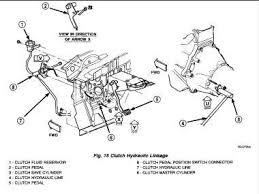 clutch slave doesnt aline throwout bearing fork fixya michael cass 94 jpg michael cass 95 jpg