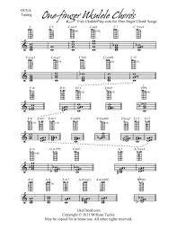 Ukulele Boogaloo Chord Chart 1 Finger Ukulele Chord Chart Ukulele Play