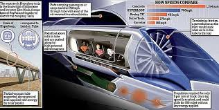 「Elon Musk develops tunnel car」の画像検索結果