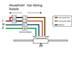 old style 3 switch wiring top wiring diagram ceiling amp light 3 old style 3 switch wiring perfect rotary dimmer switch wiring diagram copy rotary dimmer switch