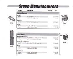 wood stove parts