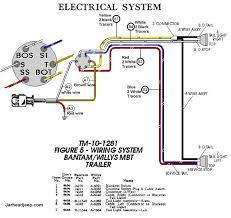 g503 wwii bantam mbt jeep trailer wiring diagram wiring diagram trailer 7 wire g503 wiring diagram for wwii 1 4 ton jeep trailer