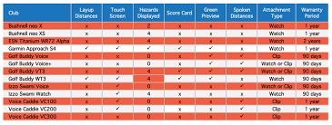 Garmin Gps Comparison Chart 2016 Best Picture Of Chart