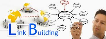 Mengenal Apa Itu Link Building untuk SEO Website. - Info Lengkap