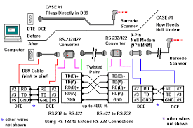 null modem serial cable wiring diagram null image how do i connect rs 422 converters to extend rs 232 b b electronics on null modem