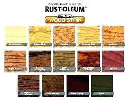 Best Stain With New Color And Quality For Your Awesome