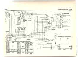 chevy pickup wiring diagram wiring diagrams 1980 chevy truck wiring harness diagrams