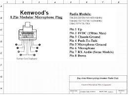 sony 16 pin wiring harness diagram wiring diagram technic kenwood 16 pin wiring harness diagram wiring diagrams spykenwood 16 pin wiring harness diagram box wiring