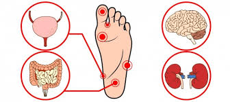 13 Pressure Points To Boost Your Metabolism And Accelerate