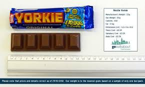 Snickers Bar Size Chart The Great Chocolate Size And Weight Change Survey 2012 Go