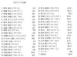 12歳画像まとめ On Twitter 花日ちゃん達のクラス6年2組の名簿