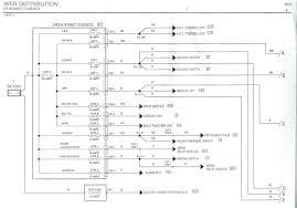 renault clio 1 4 wiring diagram ~ wiring diagram portal ~ \u2022 renault clio 1.4 wiring diagram renault clio 1 4 wiring diagram images gallery