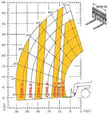 Jcb 509 42 Load Chart Jcb 507 42 Load Chart Related Keywords Suggestions Jcb