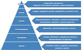 Рефлексивный отчет учителя второго основного уровня за первое  hello html 62e63903 png