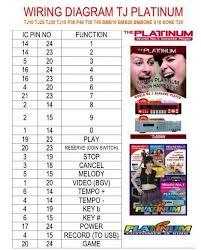 platinum dvd karaoke pcb remote wiring newport electronics platinum dvd karaoke pcb remote wiring diagram image contain 2 people