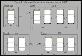 2 car garage door dimensionsStandard Two Car Garage Door Dimensions  Wageuzi