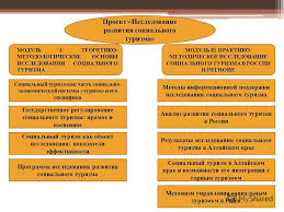 Презентация на тему ИССЛЕДОВАТЕЛЬСКИЙ ПРОЕКТ РАЗВИТИЯ  7 Проект Исследование развития социального туризма