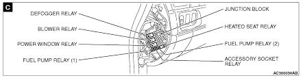 fuse box for mitsubishi galant fuse wiring diagrams cars