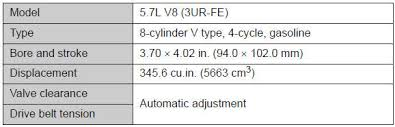 Toyota Land Cruiser Maintenance Data Fuel Oil Level Etc