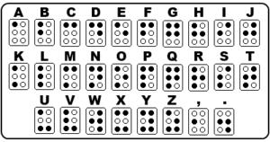 Braille Words Chart