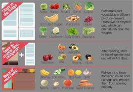 Fruit Veggie Storage Guide Weis Markets Blog