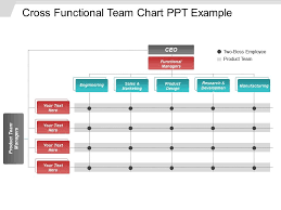 Cross Product Chart Cross Functional Team Chart Ppt Example Powerpoint Slide