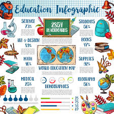Back To School And Education Infographic Template School Supplies
