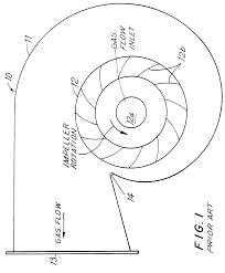 Radial Fan Blade Design Centrifugal Fan Fan Engineering January 2013